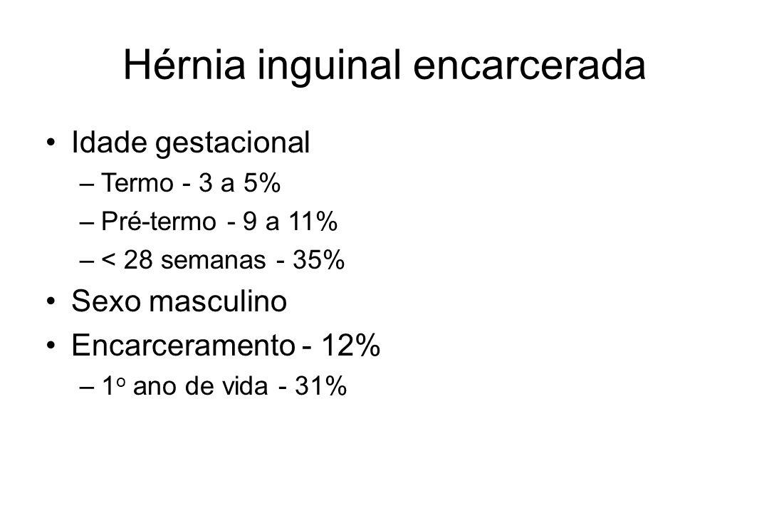 Hérnia inguinal encarcerada Idade gestacional –Termo - 3 a 5% –Pré-termo - 9 a 11% –< 28 semanas - 35% Sexo masculino Encarceramento - 12% –1 o ano de