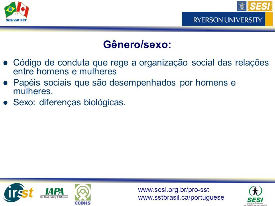 www.sesi.org.br/pro-sst www.sstbrasil.ca/portuguese Código de conduta que rege a organização social das relações entre homens e mulheres Papéis sociai