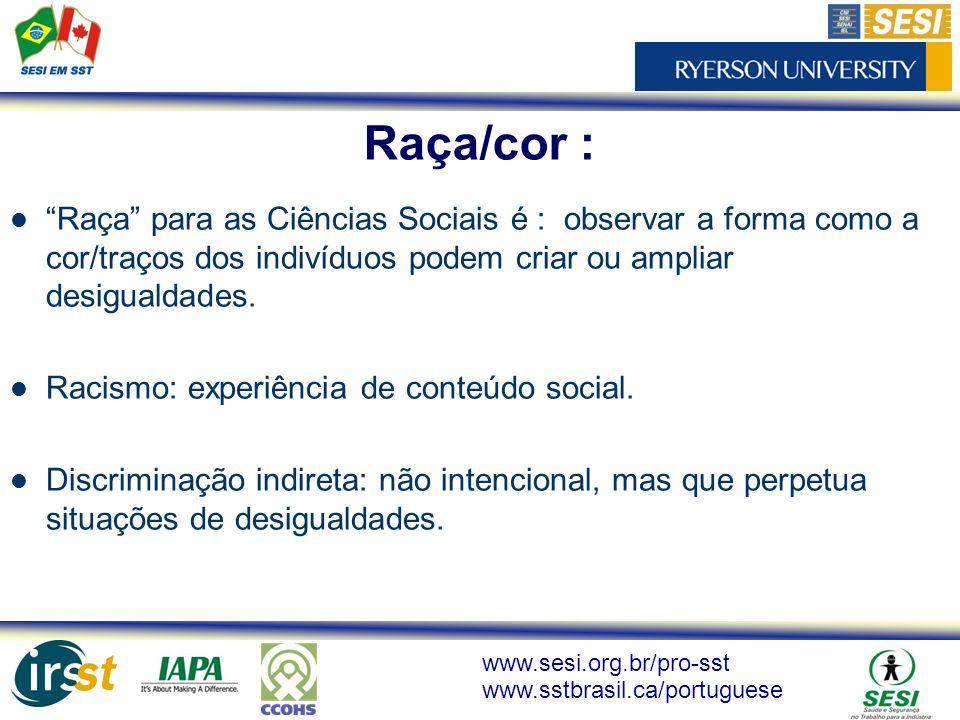 www.sesi.org.br/pro-sst www.sstbrasil.ca/portuguese Raça para as Ciências Sociais é : observar a forma como a cor/traços dos indivíduos podem criar ou