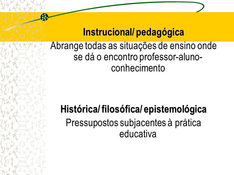 Instrucional/ pedagógica Abrange todas as situações de ensino onde se dá o encontro professor-aluno- conhecimento Histórica/ filosófica/ epistemológic