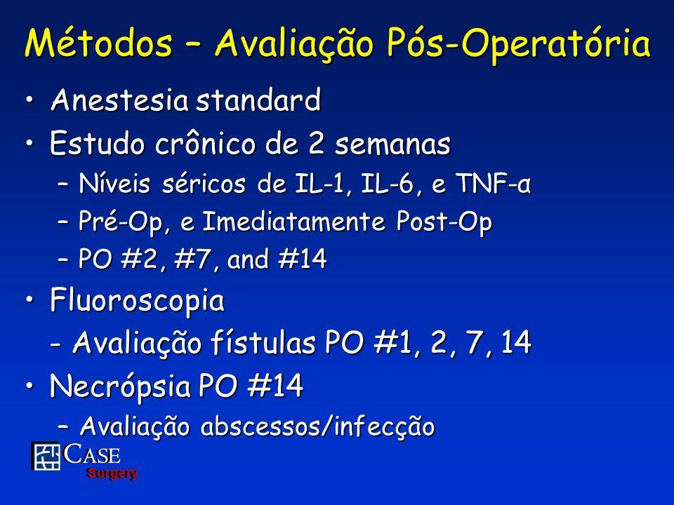 C ASE Surgery C ASE Surgery Métodos – Avaliação Pós-Operatória Anestesia standardAnestesia standard Estudo crônico de 2 semanasEstudo crônico de 2 sem