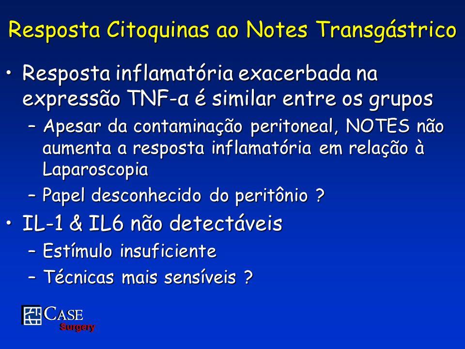 C ASE Surgery C ASE Surgery Resposta Citoquinas ao Notes Transgástrico Resposta inflamatória exacerbada na expressão TNF-α é similar entre os gruposRe