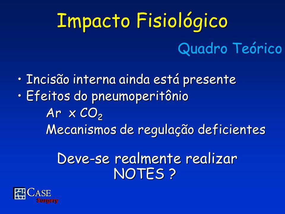 C ASE Surgery C ASE Surgery Incisão interna ainda está presente Incisão interna ainda está presente Efeitos do pneumoperitônio Efeitos do pneumoperitô