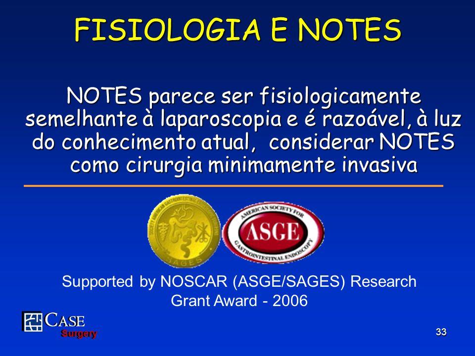 C ASE Surgery C ASE Surgery 33 FISIOLOGIA E NOTES NOTES parece ser fisiologicamente semelhante à laparoscopia e é razoável, à luz do conhecimento atua
