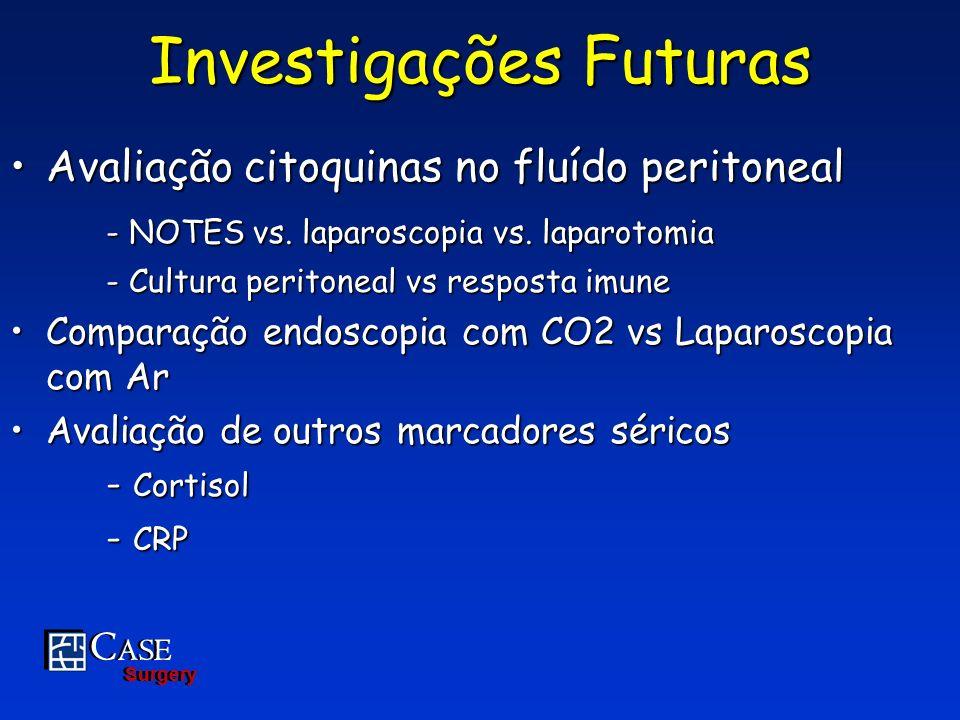 C ASE Surgery C ASE Surgery Investigações Futuras Avaliação citoquinas no fluído peritonealAvaliação citoquinas no fluído peritoneal - NOTES vs. lapar