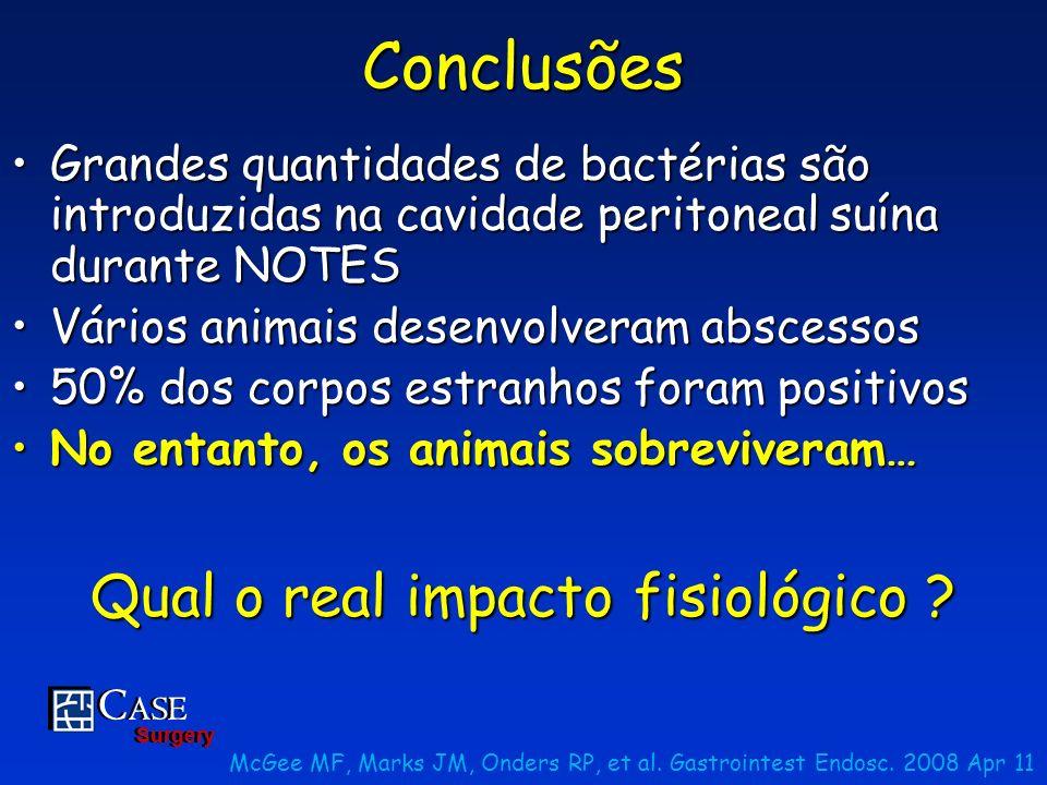 C ASE Surgery C ASE SurgeryConclusões Grandes quantidades de bactérias são introduzidas na cavidade peritoneal suína durante NOTESGrandes quantidades