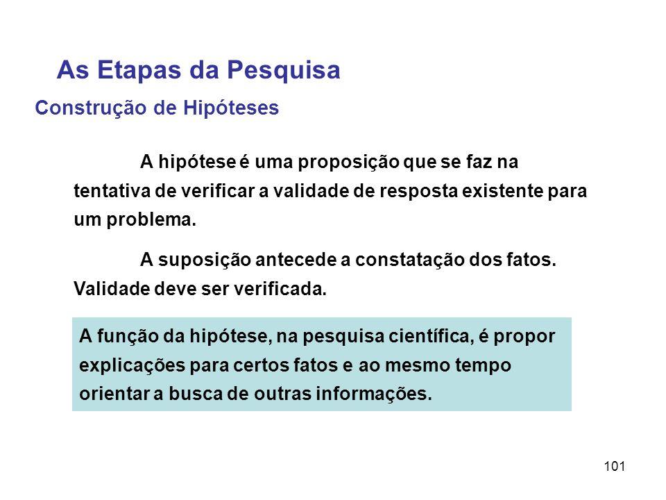 101 Construção de Hipóteses A hipótese é uma proposição que se faz na tentativa de verificar a validade de resposta existente para um problema. A supo