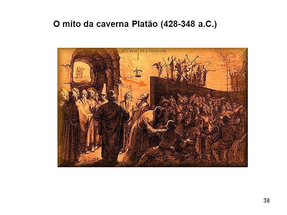 38 O mito da caverna Platão (428-348 a.C.)