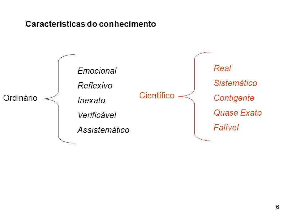 6 Características do conhecimento Ordinário Emocional Reflexivo Inexato Verificável Assistemático Científico Real Sistemático Contigente Quase Exato F