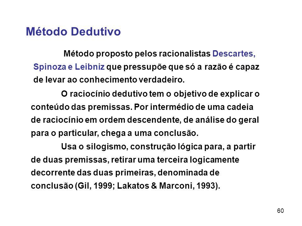 60 Método Dedutivo Método proposto pelos racionalistas Descartes, Spinoza e Leibniz que pressupõe que só a razão é capaz de levar ao conhecimento verd