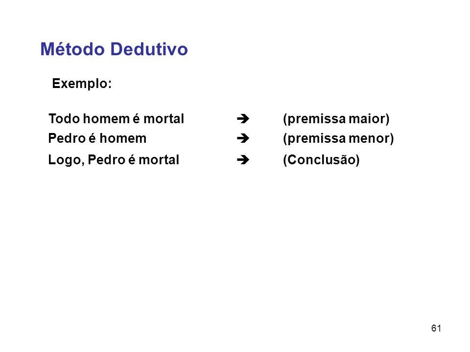 61 Método Dedutivo Exemplo: Todo homem é mortal (premissa maior) Pedro é homem (premissa menor) Logo, Pedro é mortal (Conclusão)