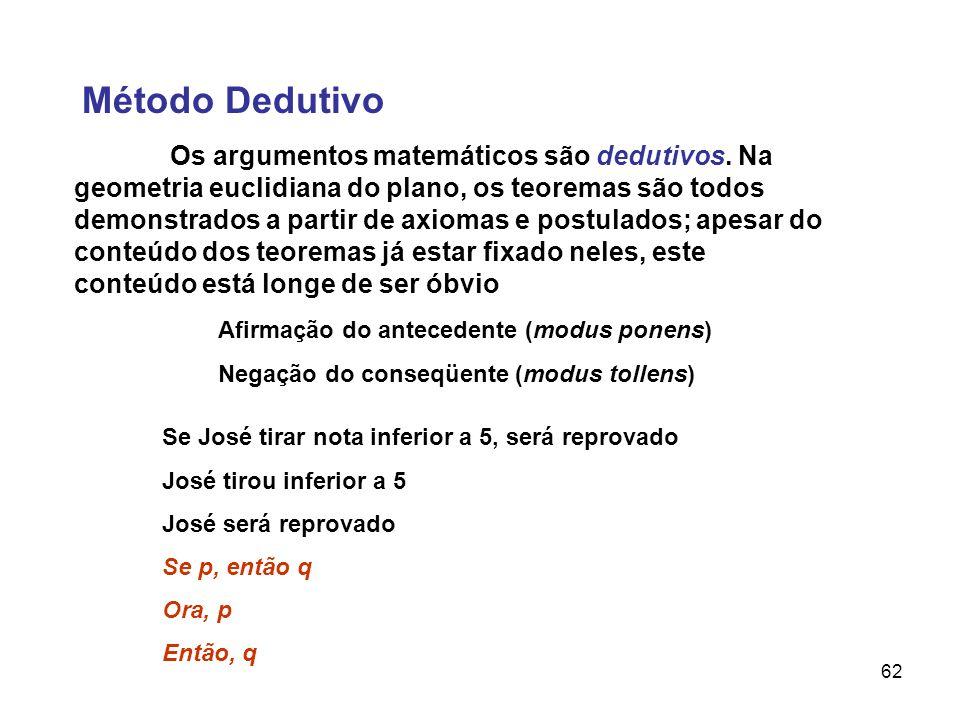 62 Os argumentos matemáticos são dedutivos. Na geometria euclidiana do plano, os teoremas são todos demonstrados a partir de axiomas e postulados; ape