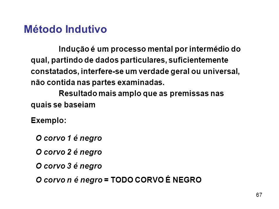 67 Método Indutivo Indução é um processo mental por intermédio do qual, partindo de dados particulares, suficientemente constatados, interfere-se um v