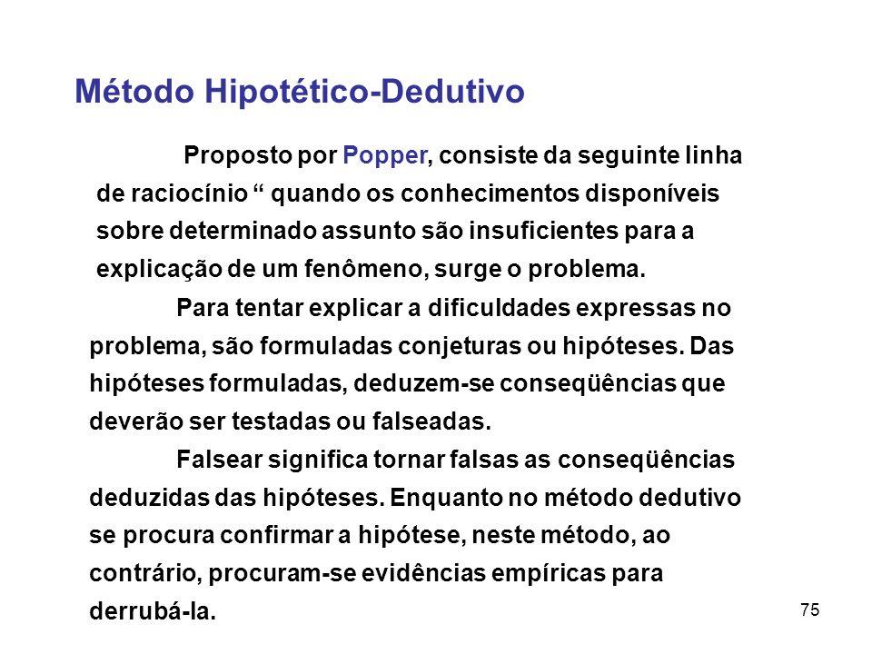 75 Método Hipotético-Dedutivo Proposto por Popper, consiste da seguinte linha de raciocínio quando os conhecimentos disponíveis sobre determinado assu