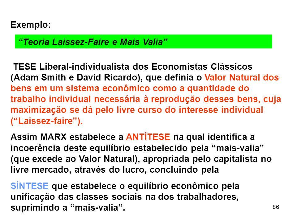86 Exemplo: Teoria Laissez-Faire e Mais Valia TESE Liberal-individualista dos Economistas Clássicos (Adam Smith e David Ricardo), que definia o Valor
