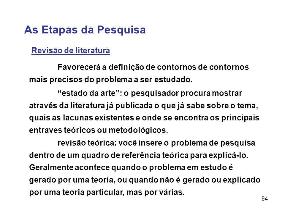 94 As Etapas da Pesquisa Revisão de literatura Favorecerá a definição de contornos de contornos mais precisos do problema a ser estudado. estado da ar