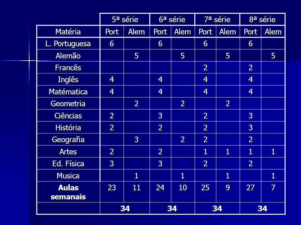 5ª série 6ª série 7ª série 8ª série MatériaPortAlemPortAlemPortAlemPortAlem L. Portuguesa 6666 Alemão5555 Francês22 Inglês4444 Matématica4444 Geometri