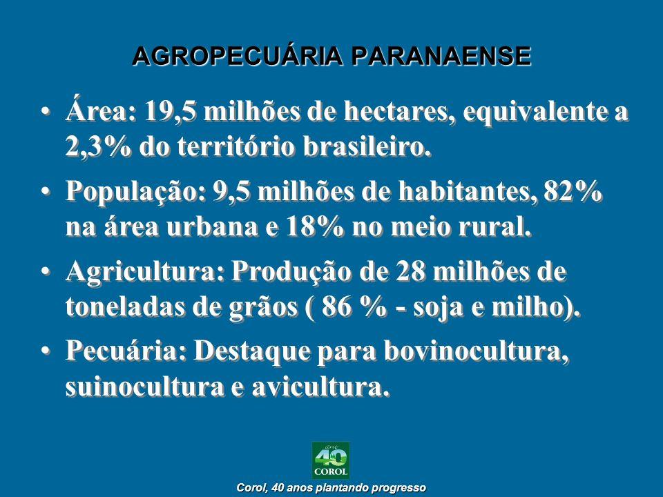 Corol, 40 anos plantando progresso Corol, 40 anos plantando progresso AGROPECUÁRIA PARANAENSE Área: 19,5 milhões de hectares, equivalente a 2,3% do te