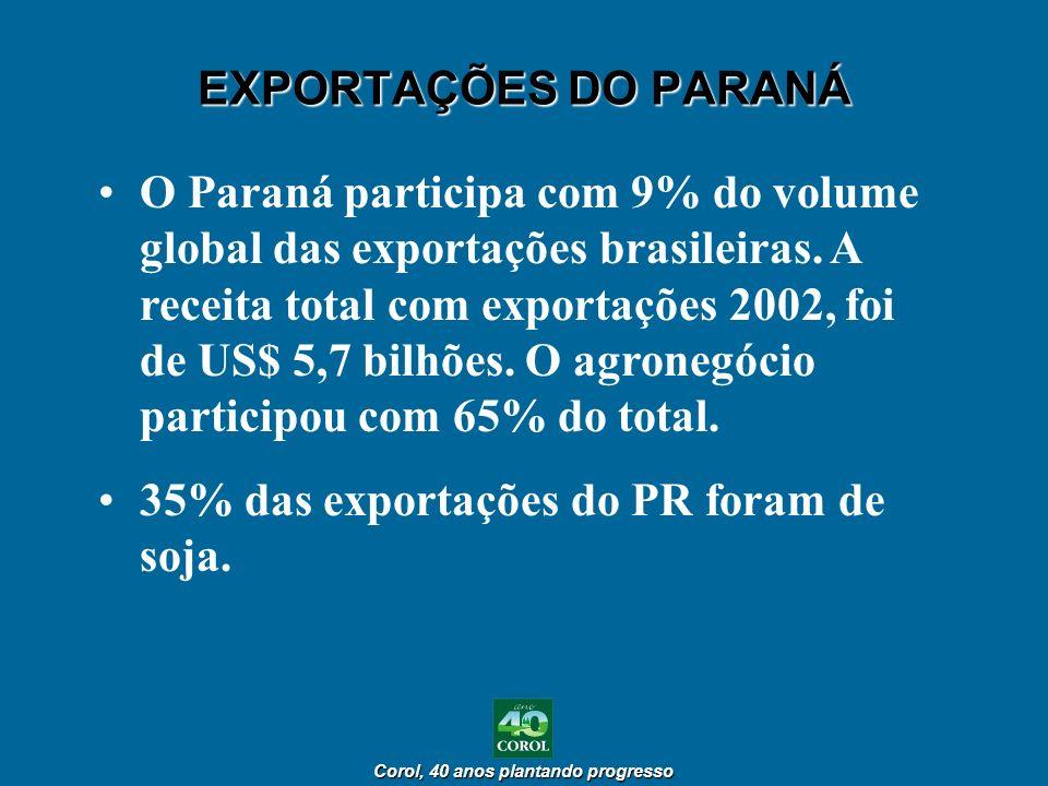 Corol, 40 anos plantando progresso Corol, 40 anos plantando progresso EXPORTAÇÕES DO PARANÁ O Paraná participa com 9% do volume global das exportações