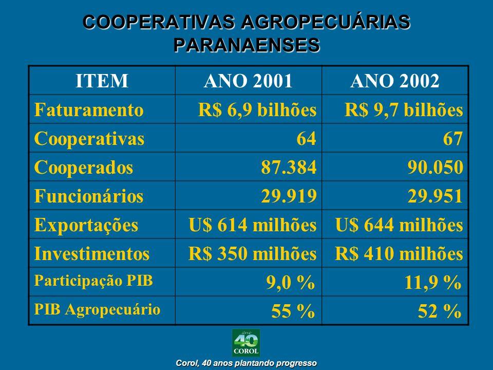 Corol, 40 anos plantando progresso Corol, 40 anos plantando progresso COOPERATIVAS AGROPECUÁRIAS PARANAENSES ITEMANO 2001ANO 2002 FaturamentoR$ 6,9 bi