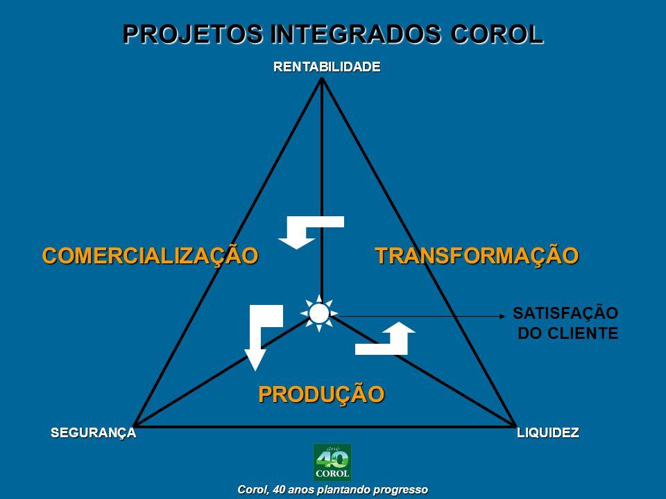 Corol, 40 anos plantando progresso Corol, 40 anos plantando progresso PROJETOS INTEGRADOS COROL RENTABILIDADE LIQUIDEZSEGURANÇA PRODUÇÃO TRANSFORMAÇÃO