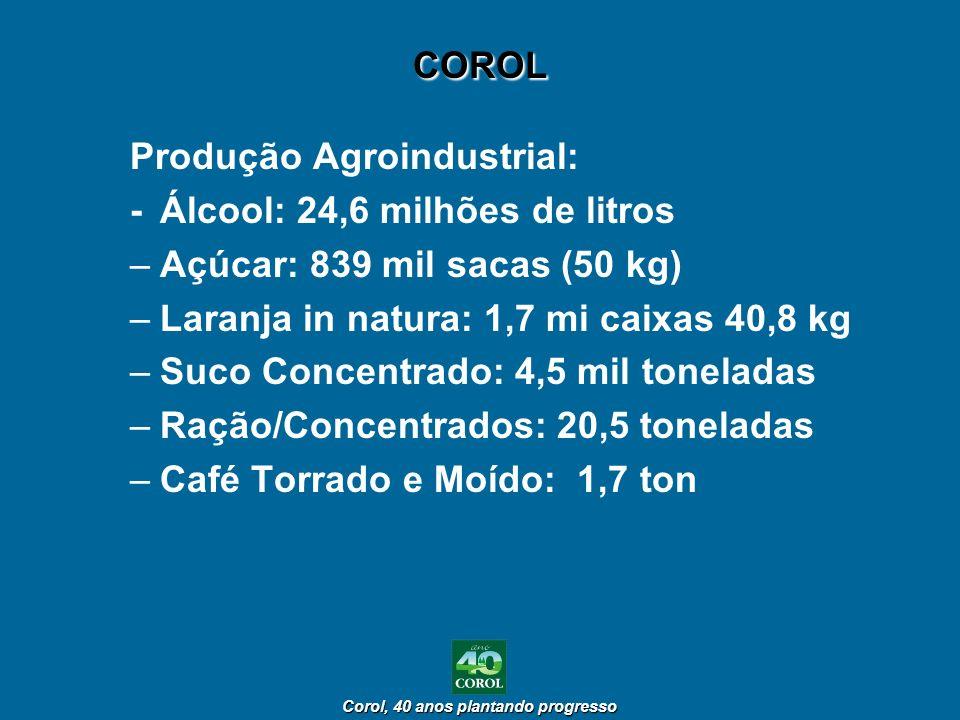 Corol, 40 anos plantando progresso Corol, 40 anos plantando progresso COROL Produção Agroindustrial: -Álcool: 24,6 milhões de litros –Açúcar: 839 mil