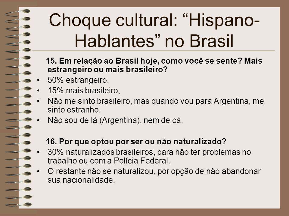 Choque cultural: Hispano- Hablantes no Brasil 15. Em relação ao Brasil hoje, como você se sente? Mais estrangeiro ou mais brasileiro? 50% estrangeiro,