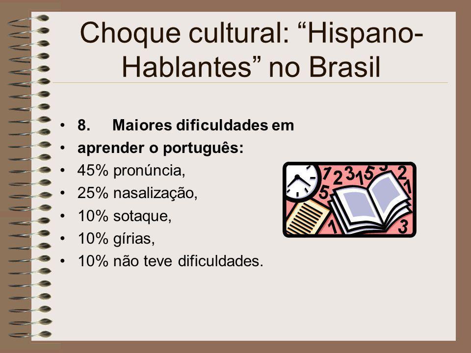 Choque cultural: Hispano- Hablantes no Brasil 8. Maiores dificuldades em aprender o português: 45% pronúncia, 25% nasalização, 10% sotaque, 10% gírias