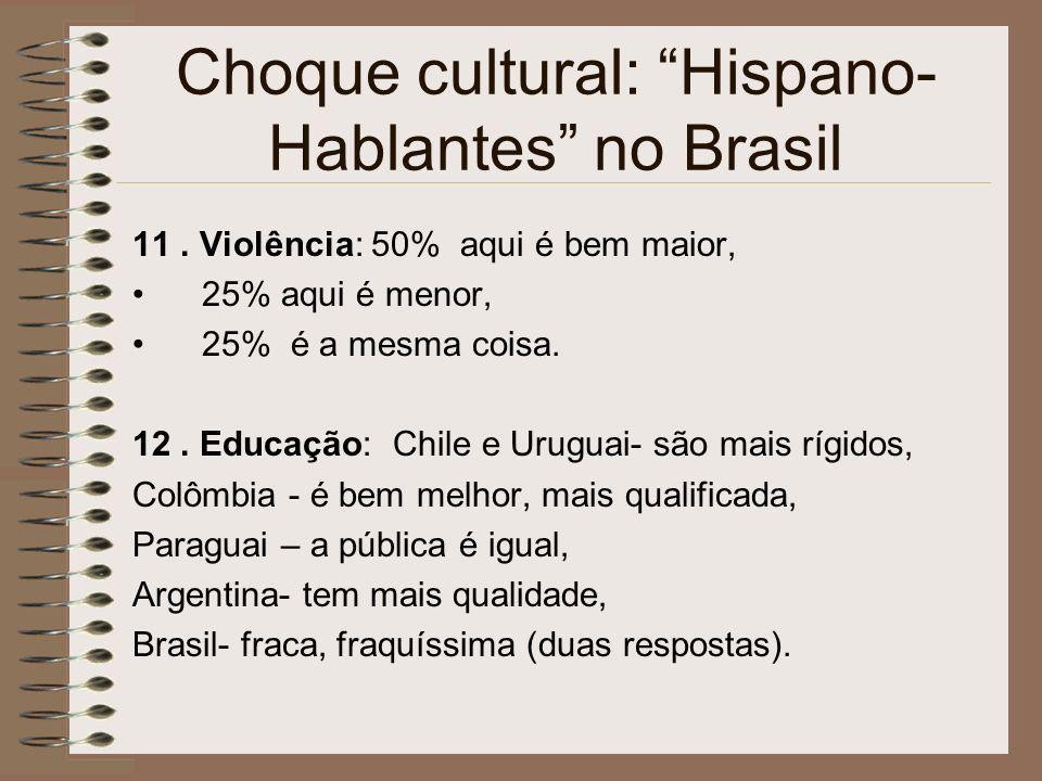 Choque cultural: Hispano- Hablantes no Brasil 11. Violência: 50% aqui é bem maior, 25% aqui é menor, 25% é a mesma coisa. 12. Educação: Chile e Urugua