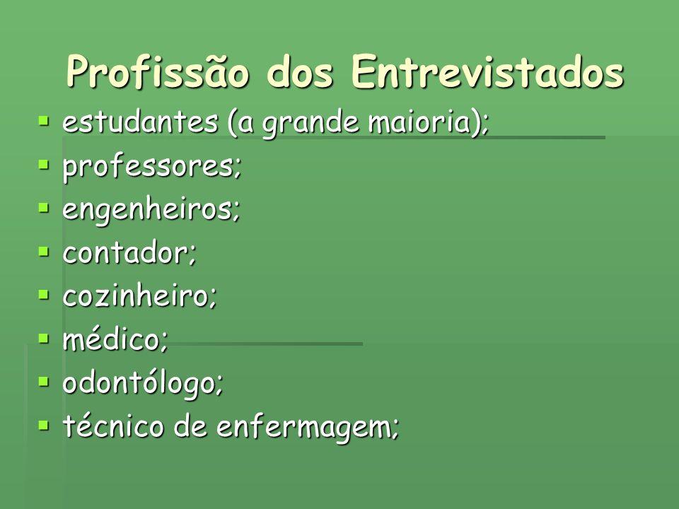 Profissão dos Entrevistados estudantes (a grande maioria); estudantes (a grande maioria); professores; professores; engenheiros; engenheiros; contador