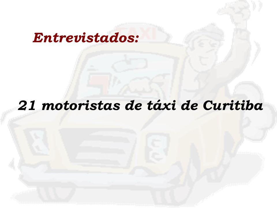 Entrevistados: 21 motoristas de táxi de Curitiba