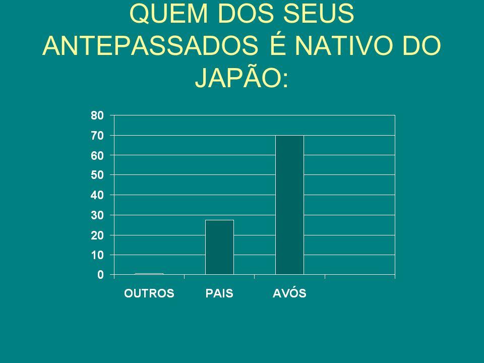 QUEM DOS SEUS ANTEPASSADOS É NATIVO DO JAPÃO: