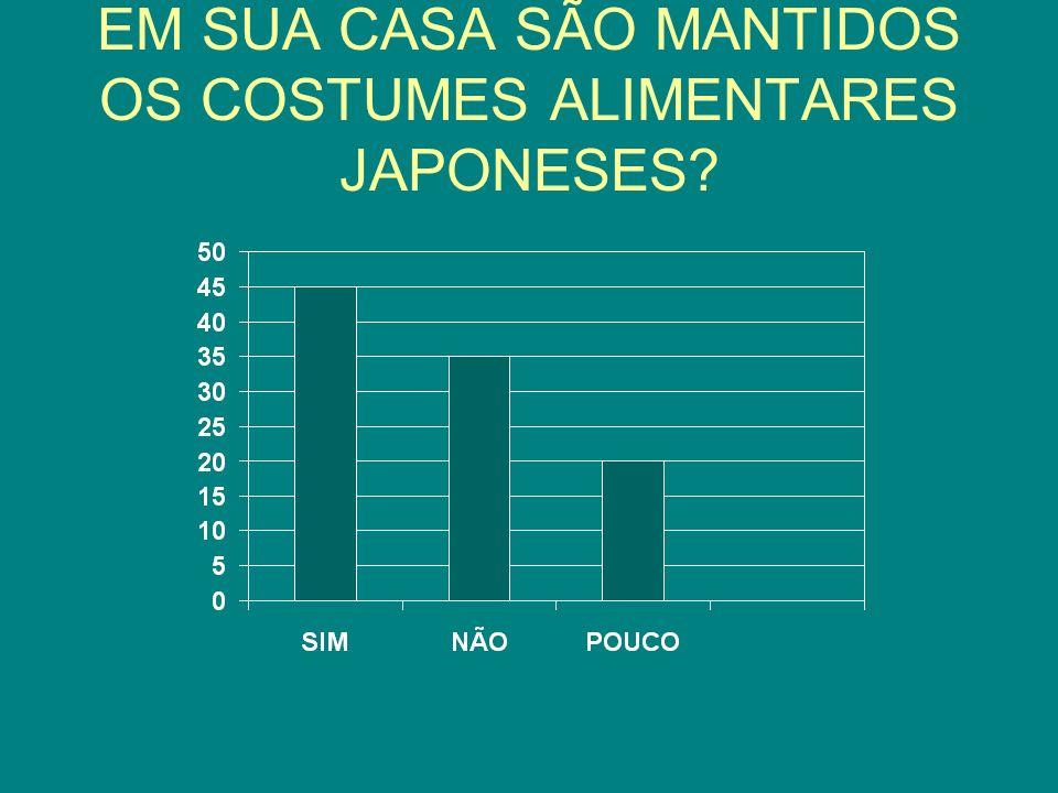 EM SUA CASA SÃO MANTIDOS OS COSTUMES ALIMENTARES JAPONESES?