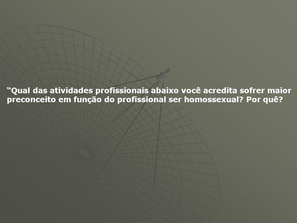 Qual das atividades profissionais abaixo você acredita sofrer maior preconceito em função do profissional ser homossexual? Por quê?