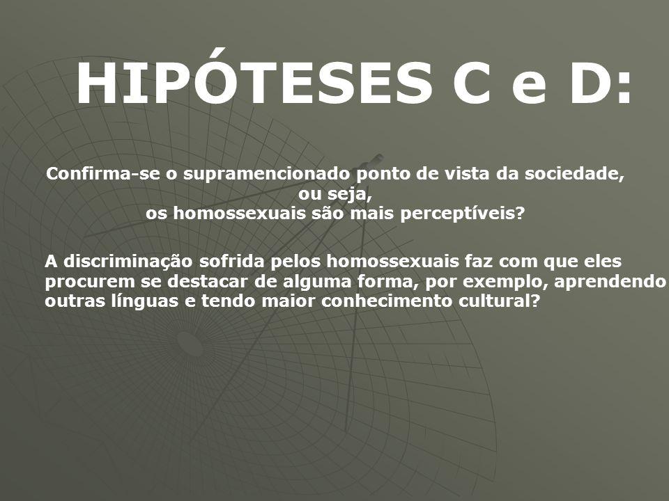 Confirma-se o supramencionado ponto de vista da sociedade, ou seja, os homossexuais são mais perceptíveis? HIPÓTESES C e D: A discriminação sofrida pe