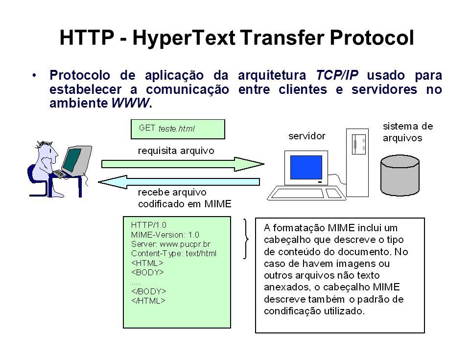 HTTP - HyperText Transfer Protocol Protocolo de aplicação da arquitetura TCP/IP usado para estabelecer a comunicação entre clientes e servidores no am