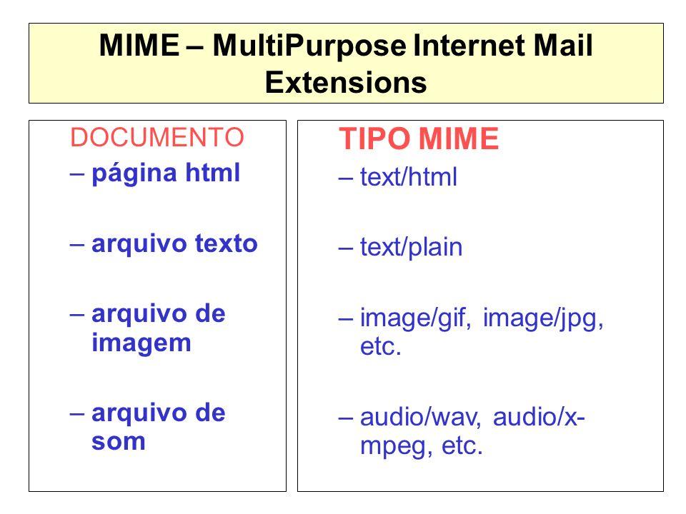 MIME – MultiPurpose Internet Mail Extensions DOCUMENTO –página html –arquivo texto –arquivo de imagem –arquivo de som TIPO MIME –text/html –text/plain