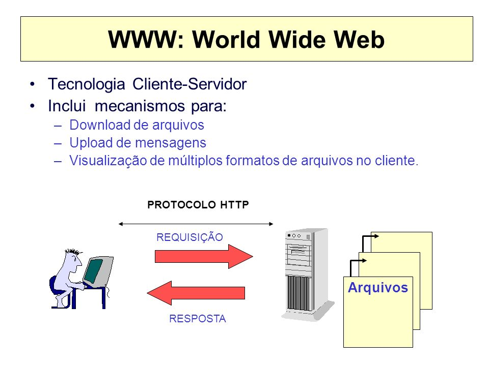 WWW: World Wide Web Tecnologia Cliente-Servidor Inclui mecanismos para: –Download de arquivos –Upload de mensagens –Visualização de múltiplos formatos