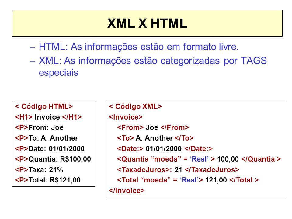 XML X HTML –HTML: As informações estão em formato livre. –XML: As informações estão categorizadas por TAGS especiais Invoice From: Joe To: A. Another