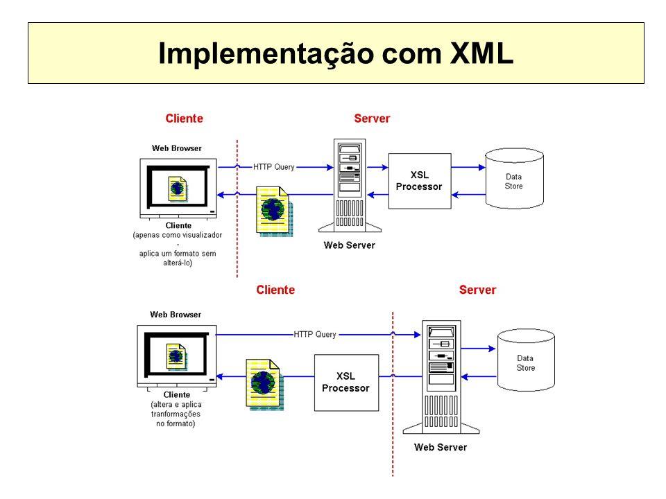Implementação com XML