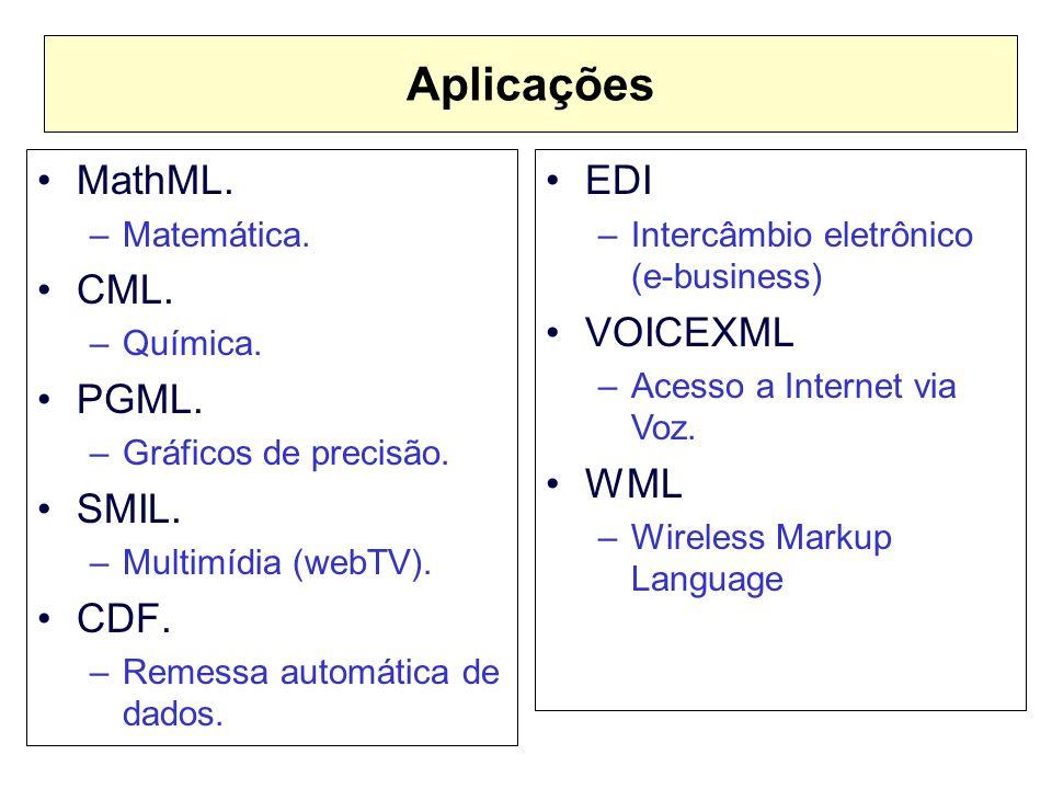 Aplicações MathML. –Matemática. CML. –Química. PGML. –Gráficos de precisão. SMIL. –Multimídia (webTV). CDF. –Remessa automática de dados. EDI –Intercâ