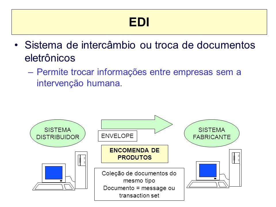 EDI Sistema de intercâmbio ou troca de documentos eletrônicos –Permite trocar informações entre empresas sem a intervenção humana. SISTEMA DISTRIBUIDO