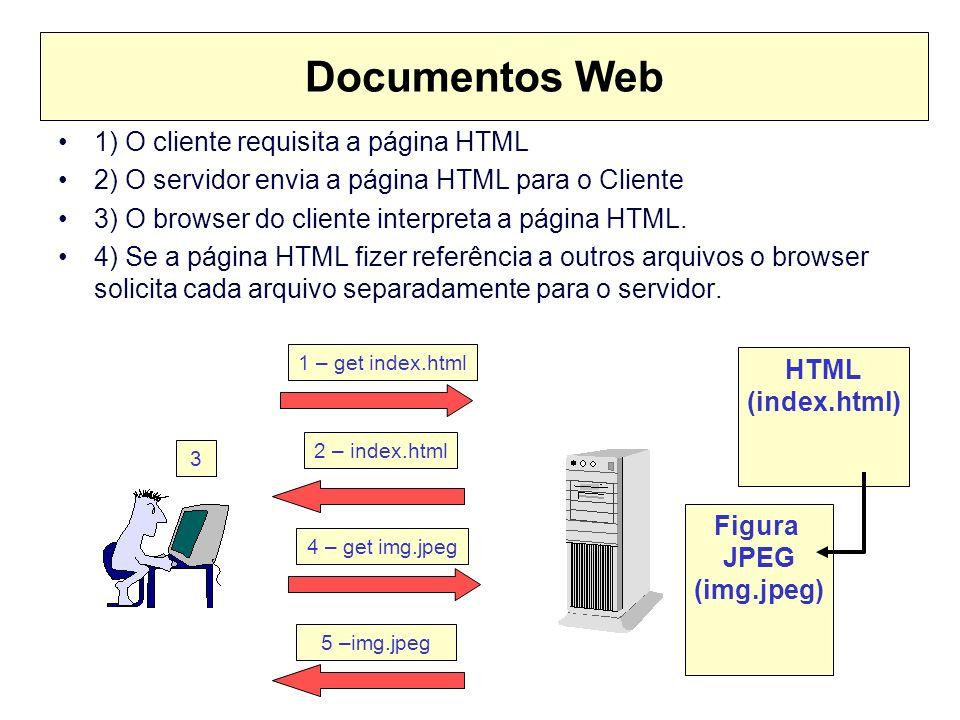 Documentos Web HTML (index.html) 1 – get index.html Figura JPEG (img.jpeg) 1) O cliente requisita a página HTML 2) O servidor envia a página HTML para