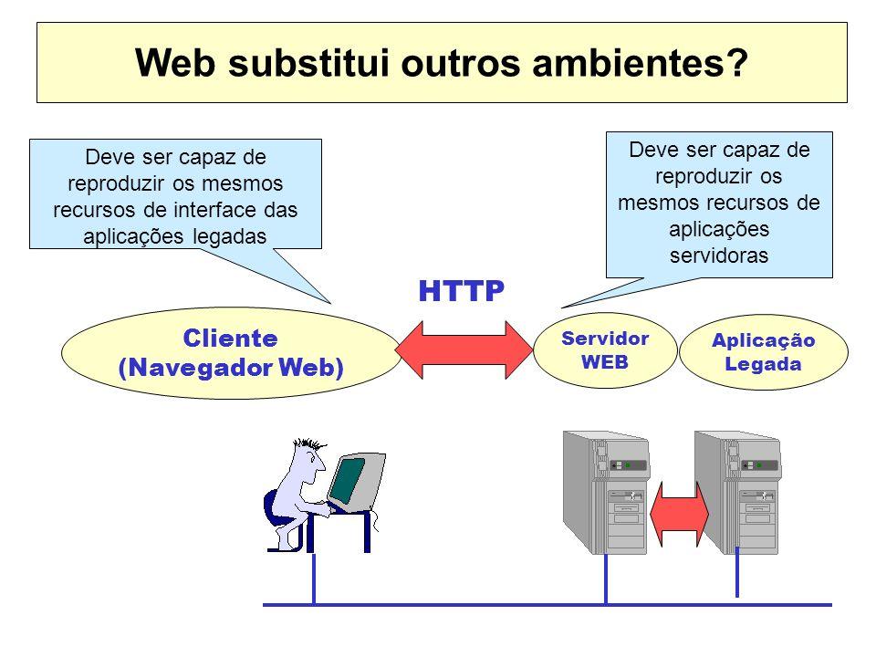 Web substitui outros ambientes? Cliente (Navegador Web) Servidor WEB HTTP Deve ser capaz de reproduzir os mesmos recursos de interface das aplicações
