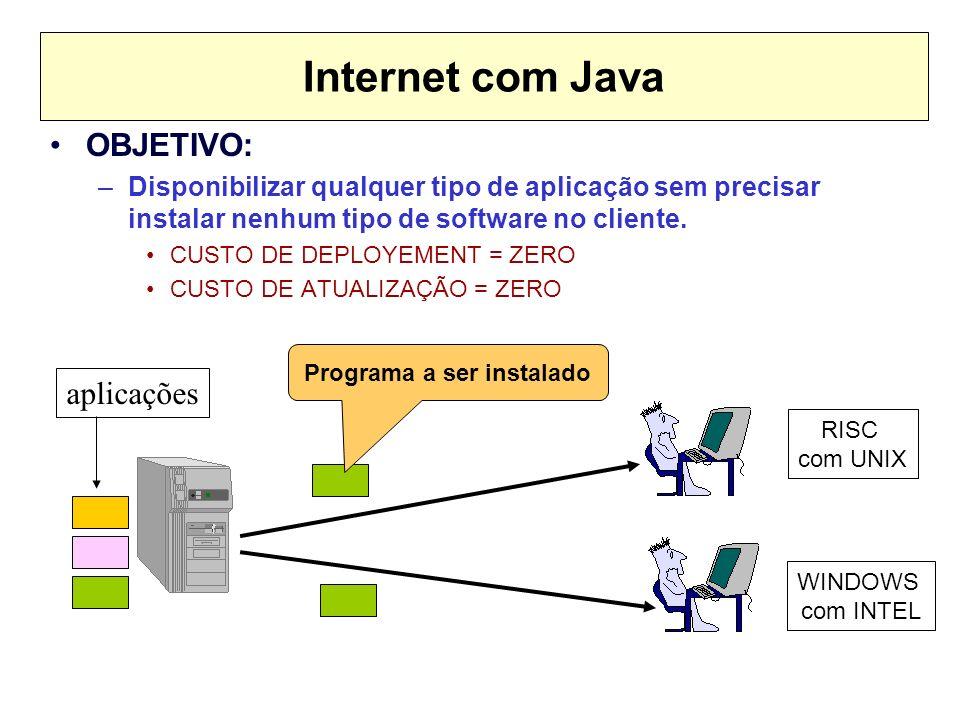 Internet com Java OBJETIVO: –Disponibilizar qualquer tipo de aplicação sem precisar instalar nenhum tipo de software no cliente. CUSTO DE DEPLOYEMENT