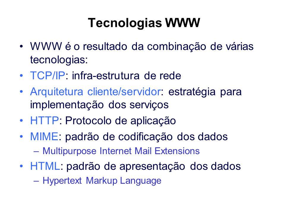 Tecnologias WWW WWW é o resultado da combinação de várias tecnologias: TCP/IP: infra-estrutura de rede Arquitetura cliente/servidor: estratégia para i