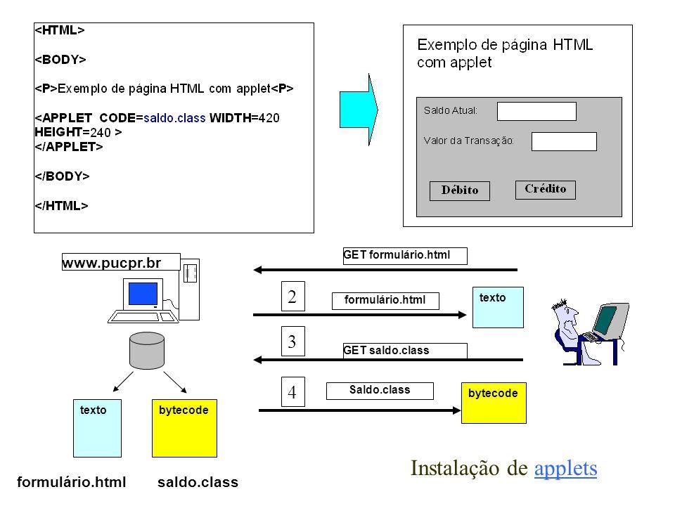 www.pucpr.br textobytecode formulário.htmlsaldo.class texto bytecode GET formulário.html GET saldo.class 1 2 3 4 Instalação de appletsapplets formulár