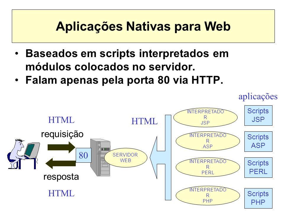 Aplicações Nativas para Web requisição resposta SERVIDOR WEB INTERPRETADO R JSP INTERPRETADO R ASP INTERPRETADO R PERL Baseados em scripts interpretad