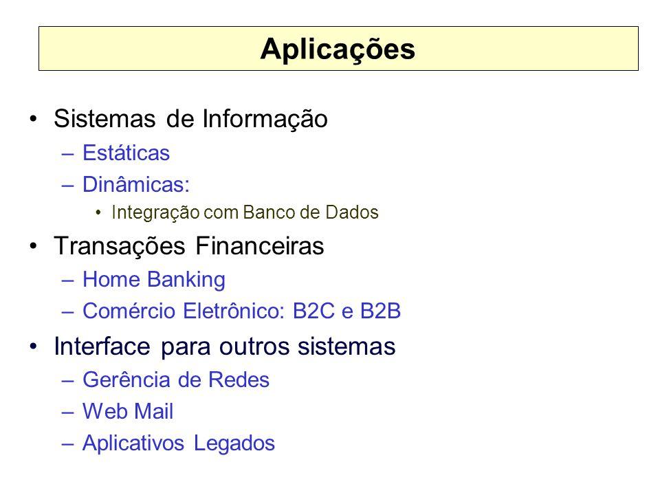 Sistemas de Informação –Estáticas –Dinâmicas: Integração com Banco de Dados Transações Financeiras –Home Banking –Comércio Eletrônico: B2C e B2B Inter