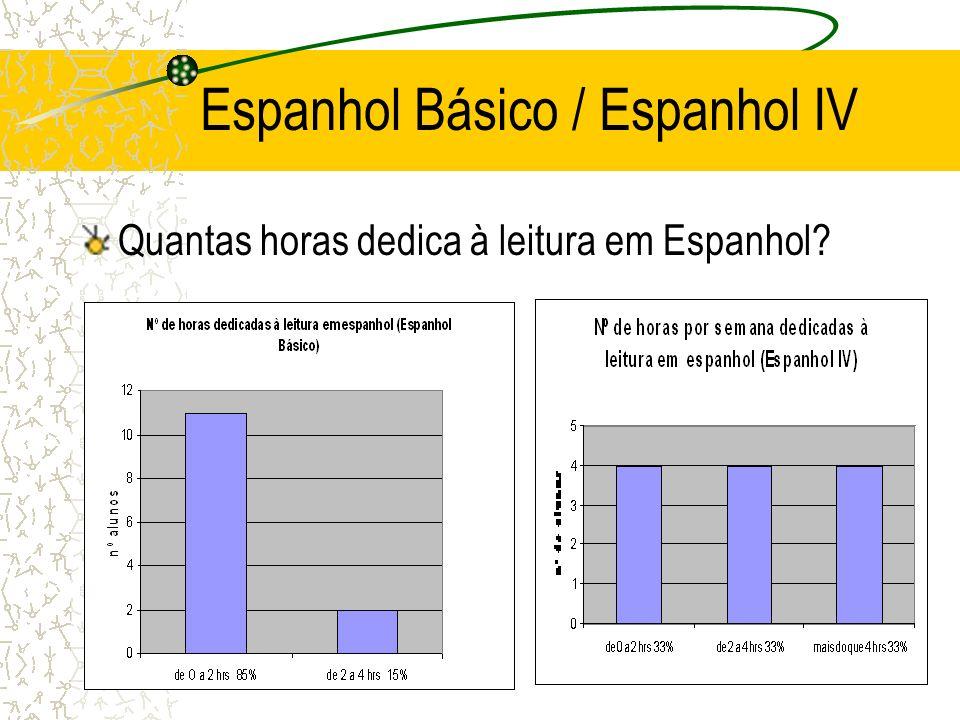 Espanhol Básico / Espanhol IV Quantas horas dedica à leitura em Espanhol?